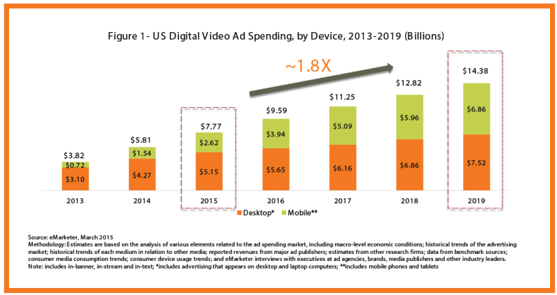 000000000digital ad spend.png